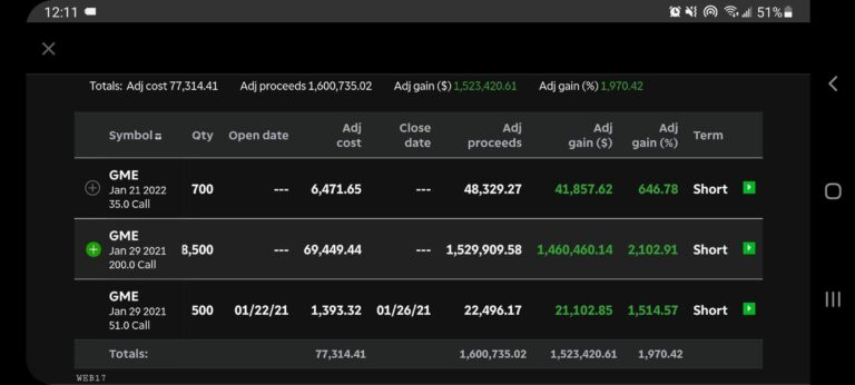 GME Gains. Started with $4,500 in November, >1.5 mil in February.