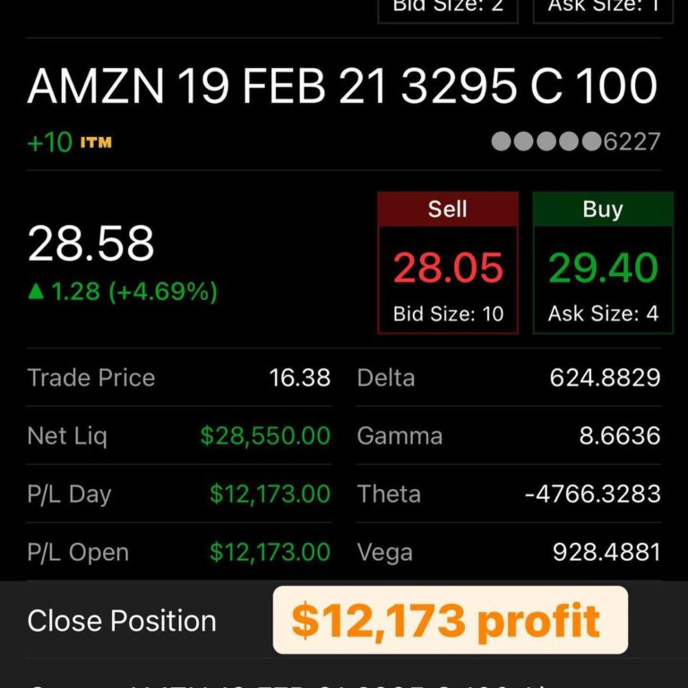 $12,000 profit in 25 minutes. How?  I took a screenshot like this and I'm postin…