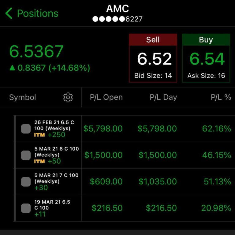 We had a nice scalp on AMC today & a nice swing we made some bank on with CCL. A…