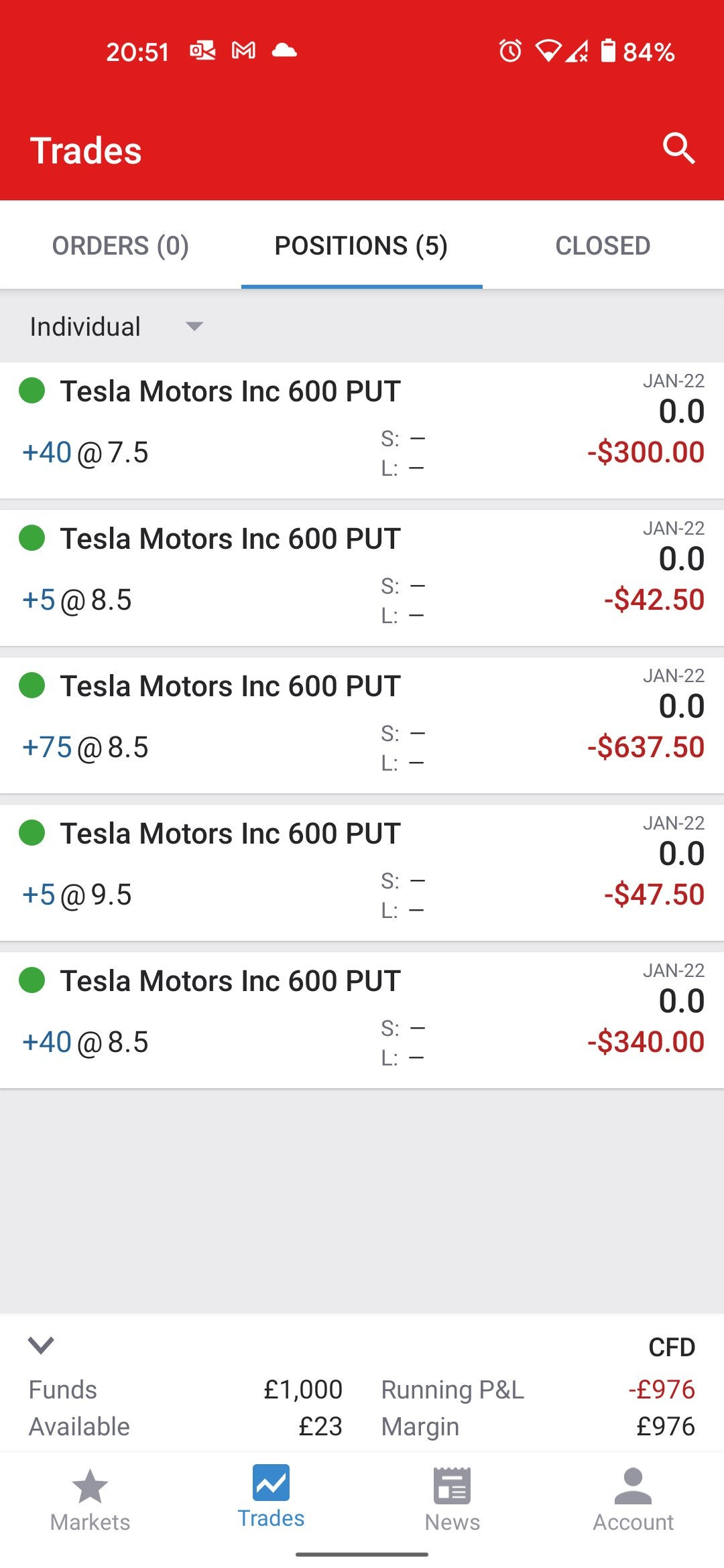 Accidentally YOLO'd into Tesla P $6 thinking they were $600