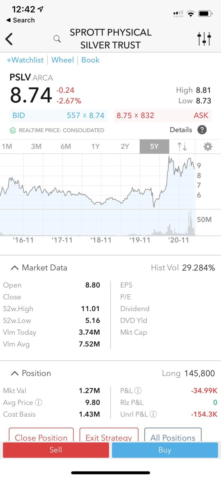 So far I bought 145,800 shares in PSLV (52,400 Oz) and 2,200 Oz physical. Happy silver raid March 31 and April 1 fellow Apes!! I think the low prices the paper market is giving us warrants a CARNIVAL!! PSLV & PHYSICAL!! PROUD TO BE ON YOUR TEAM AND WE WILL WIN!!!! 🚀🚀🚀