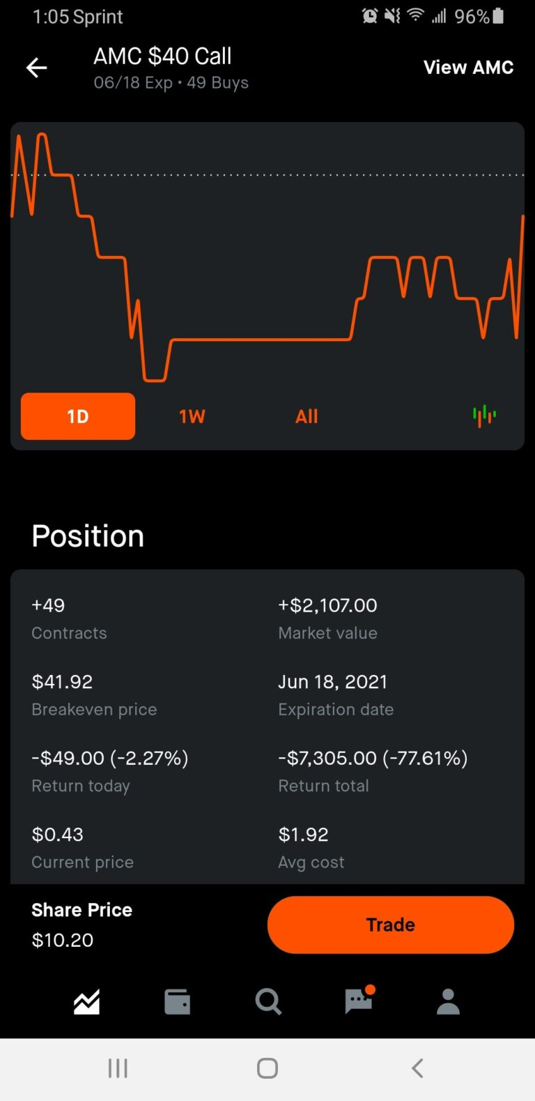 Does this count as my Wallstreetbets resumé?