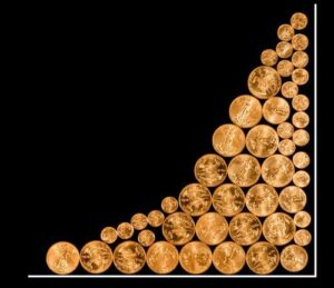 The real price of gold is at $2,100, here's why – former U.S. Mint director