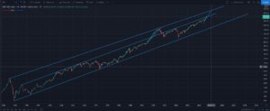 Who wants to trade the 100 year chart with me? Market crash confirmed next week or 1 year from now xd.