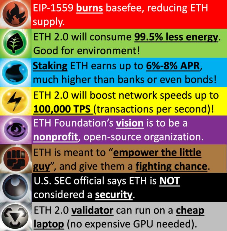 The 8 Bullish Elements of Ethereum!