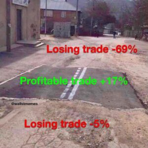 Options trading path of enlightenment…