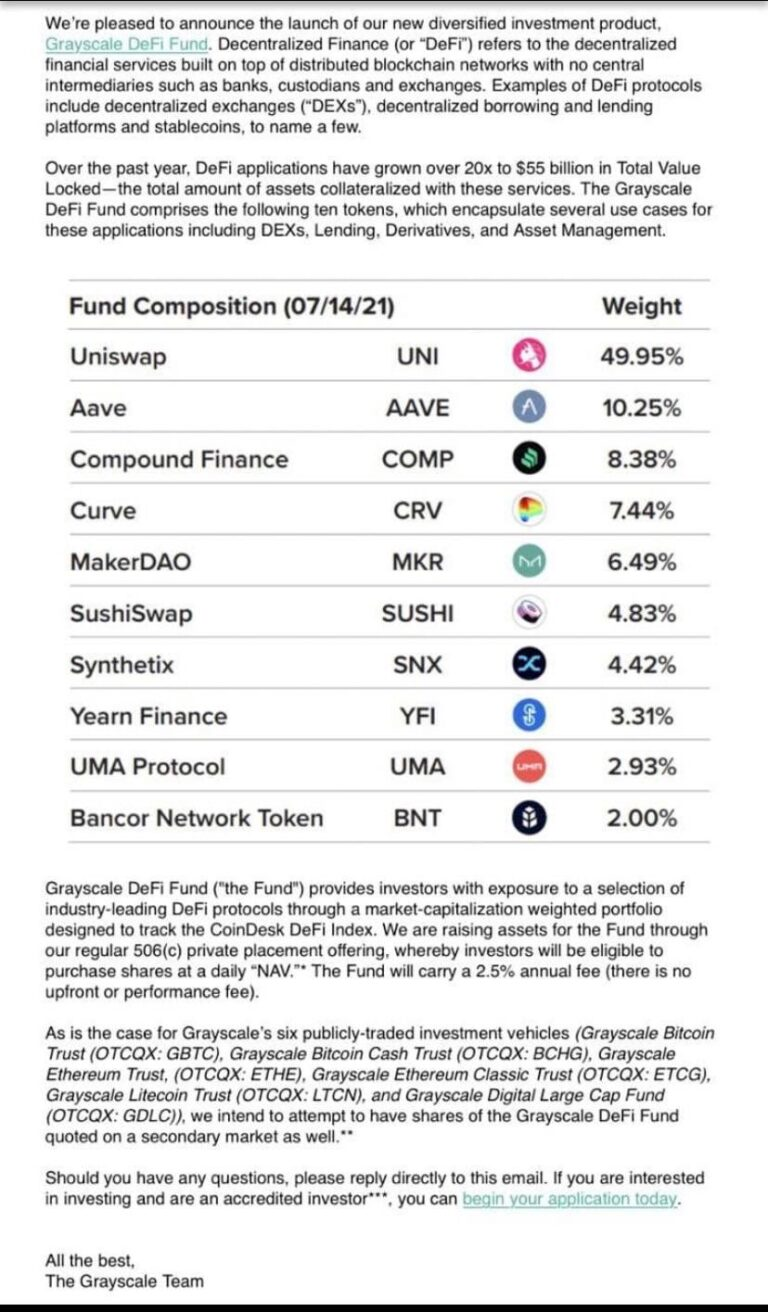 Grayscale just launched Their new Defi Fund 💎🦄