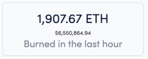 $6.6 million worth of ETH burned in the last HOUR, almost 1% of all ETH that has ever been burned!